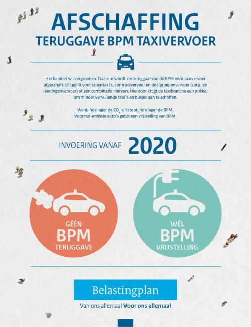 1111-18096_minfin_infographics_bpmteruggaaf-az