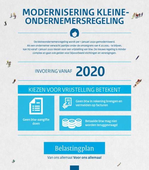 133-18096_minfin_infographics_modernisering-kor-az1