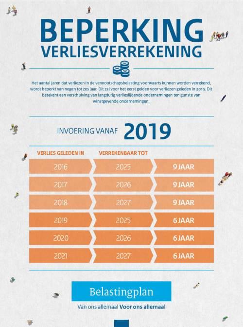133333-18096_minfin_infographics_vennootschapsbelasting-az-b